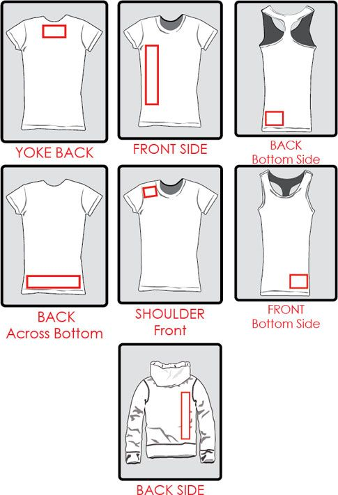 Image result for how to get the correct logo placement on
