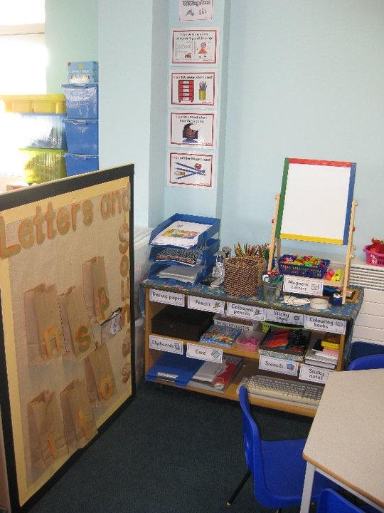 17 best ideas about writing corner on pinterest writing station writing centers and - Writing corner ideas ...