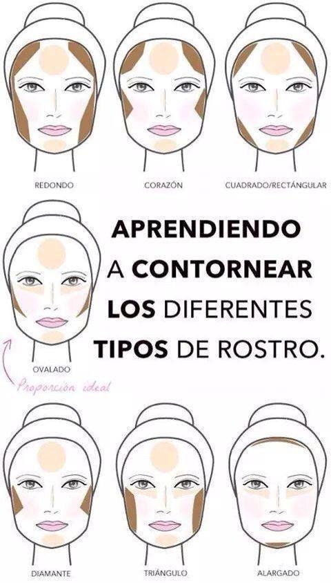 14 Infográficos que te ayudarán a dominar el arte del maquillaje