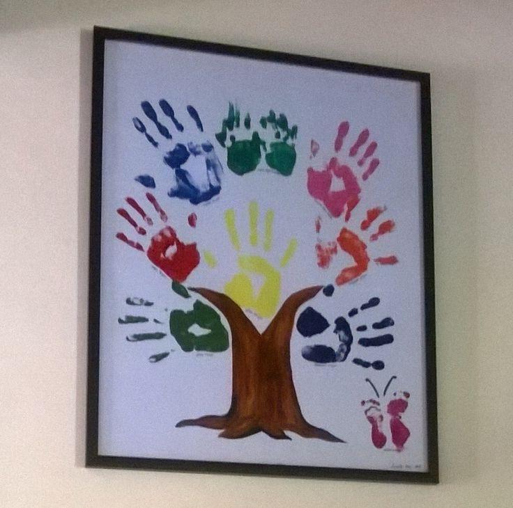 Family Tree....