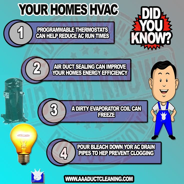 AAA Duct Cleaning For More Info on Air Conditioning and