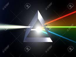 Bildresultat för splitting light