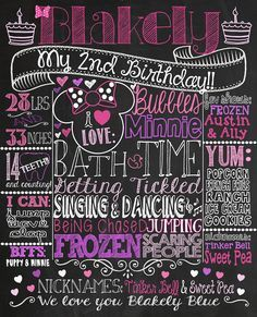 Adorable Minnie Mouse Birthday Chalkboard for Minnie Mouse 1st Birthday Chalkboard or birthday photoshoot