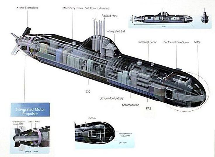 HDS-500RTN  midget submarine