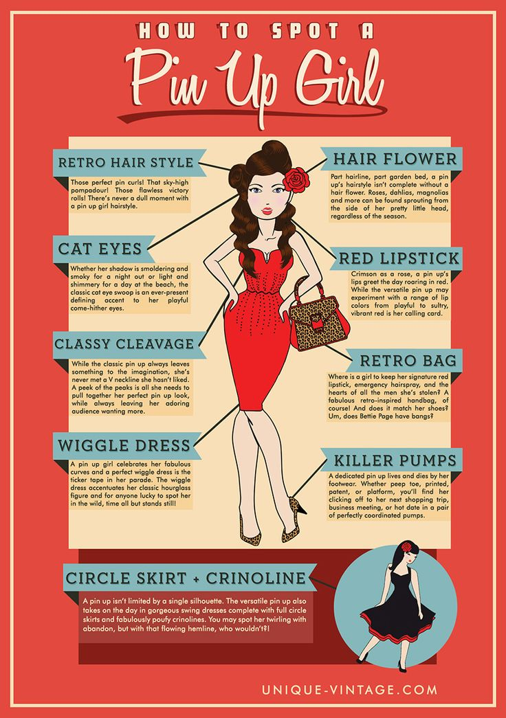 How to dress like a pinup girl. I absolutely love 50's fashion!! It oozes elegance and class.