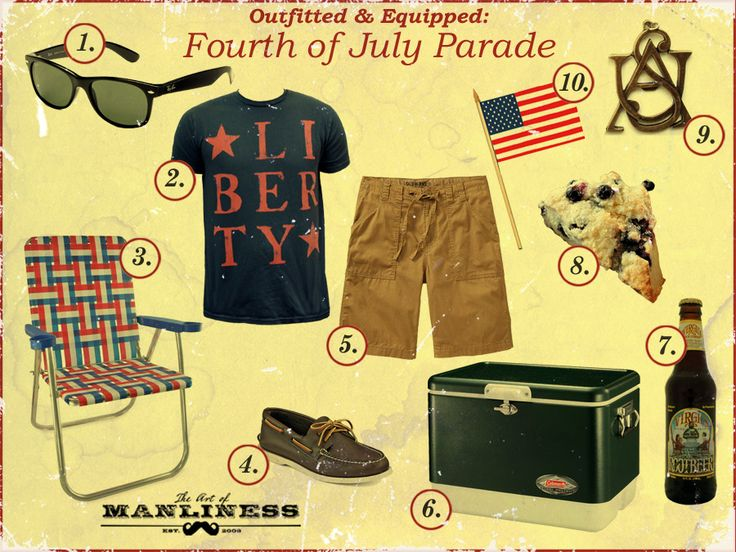 art of manliness 4th of july