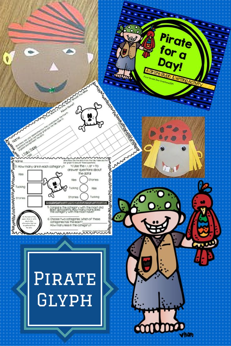 $ Ahoy! Are you looking to take your class on a high sea adventure?  Students love pirates, and teachers love the engagement they get when they teach using themes that keep children interested.