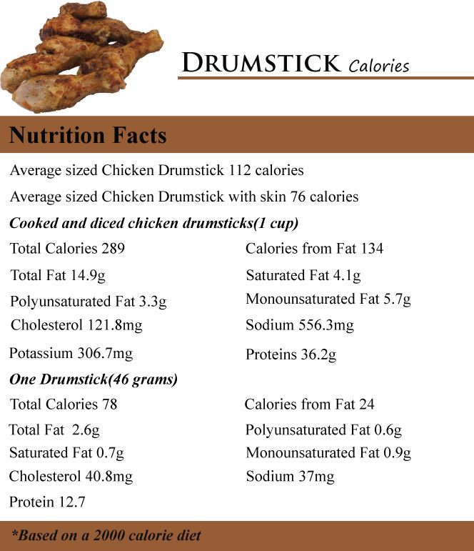 275 best images about calories in vegetables on pinterest