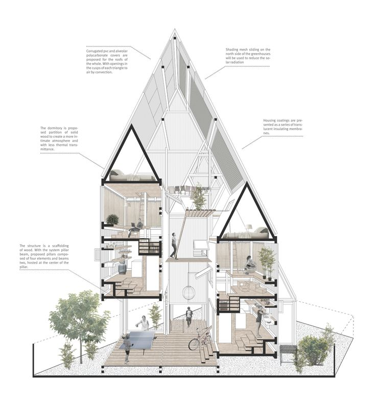 University Of Amsterdam Dorms: Best 25+ Student House Ideas That You Will Like On