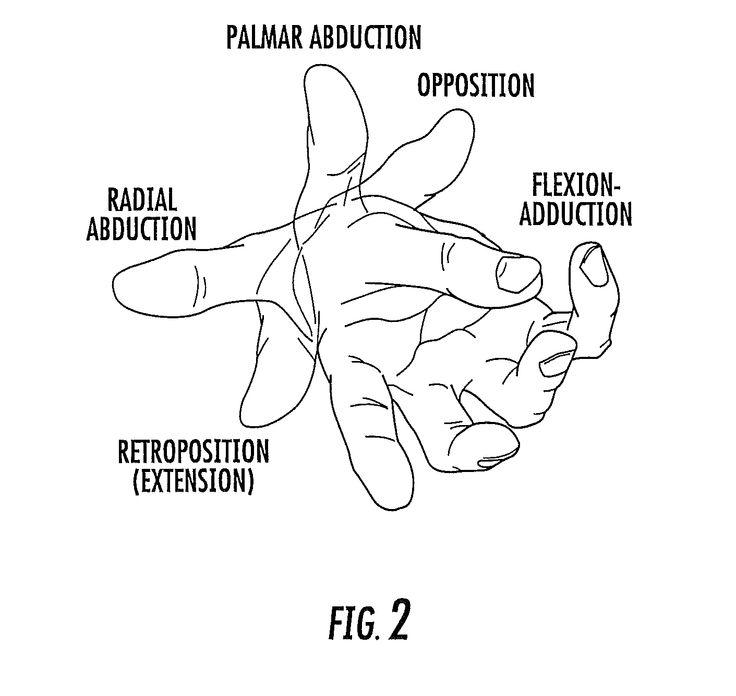 Thumb movements ot pinterest
