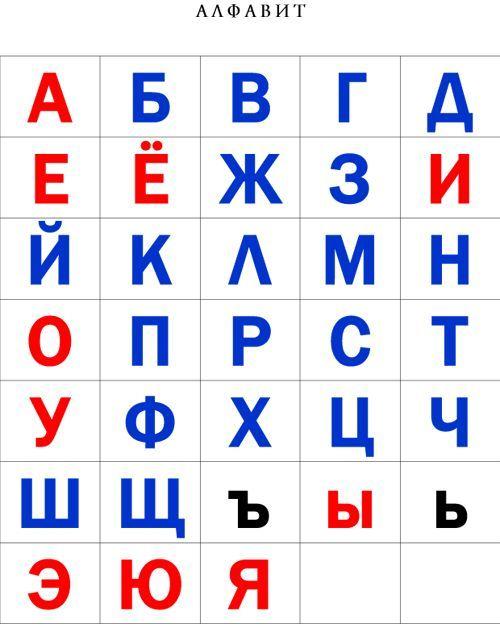 По порядку алфавит картинки