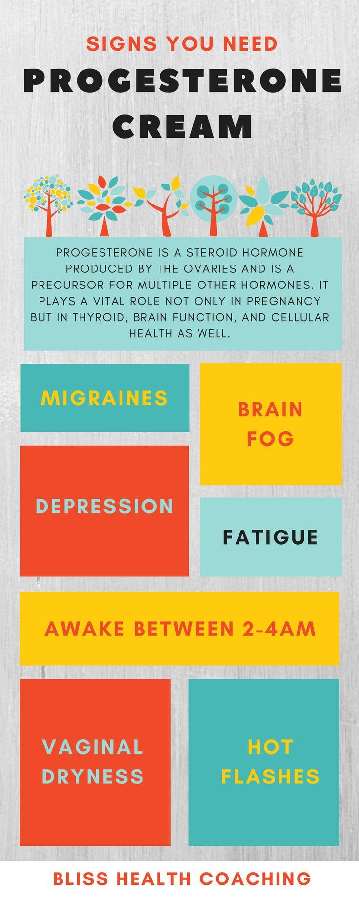 Natural Progesterone Migraine Treatment