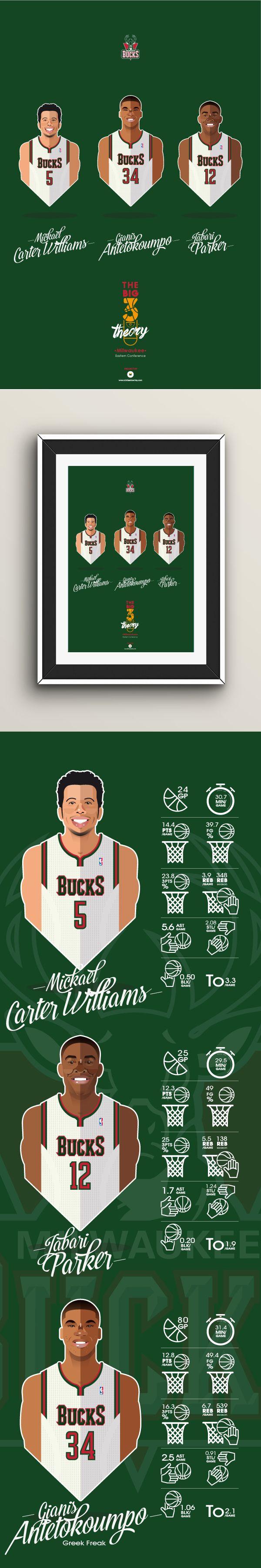 best 25 basketball design ideas on pinterest