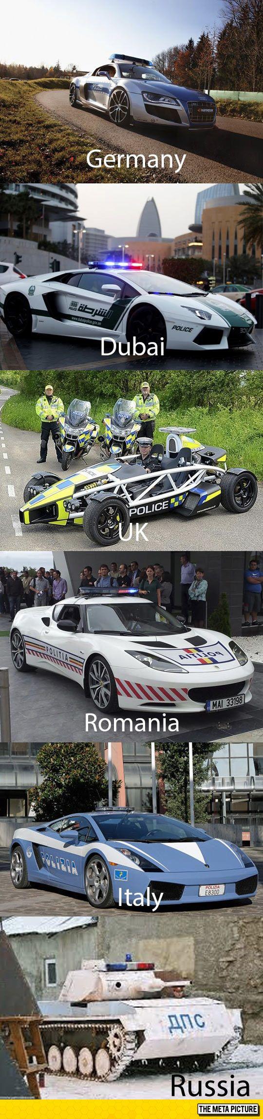 Cop Cars Around The World