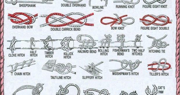 Forty Knots You Should Know | Survival Magazine - Preparedness - Homesteading - SHTF - Survival kits