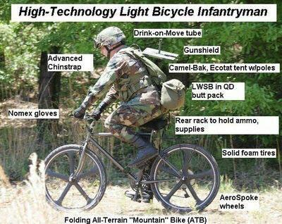 Folding all terrain bike