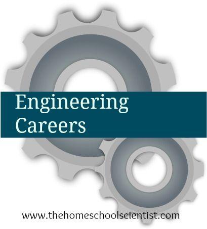Website for engineering careers