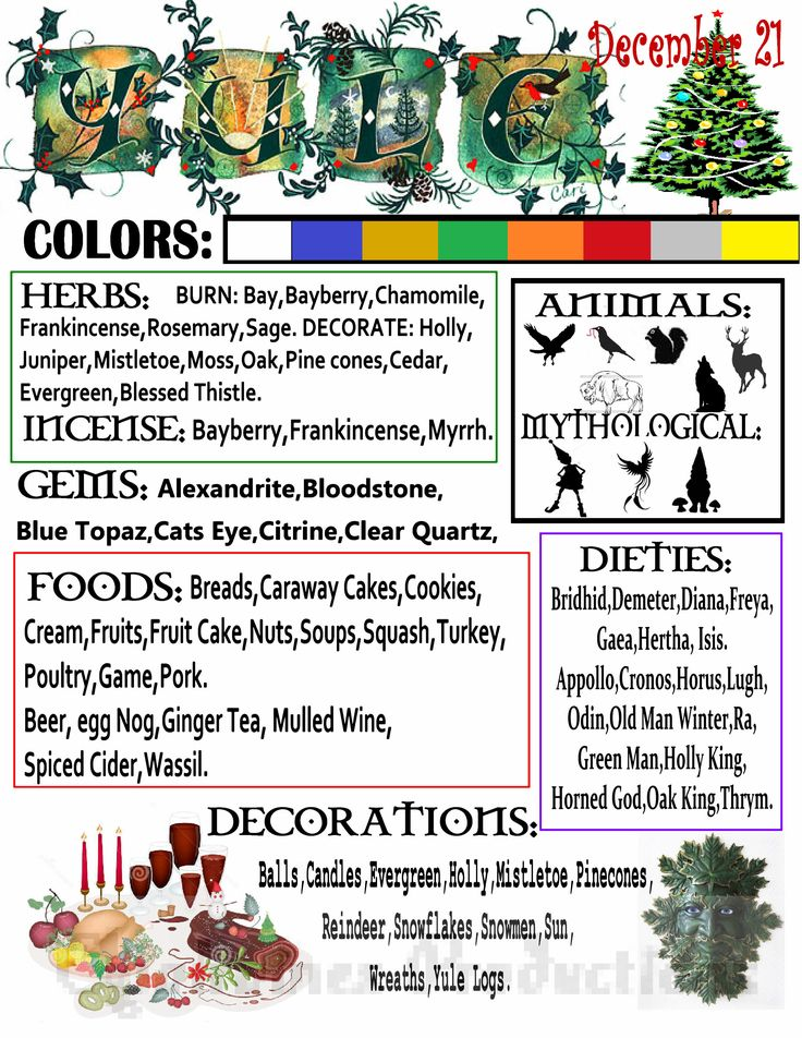 Yule Sabbat Correspondences. MY Opalraines Production. Making one for each Sabbat.