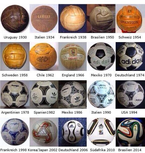 World Cup: The Evolution of the World Cup Ball. Die Evolution des Weltmeisterschaftsballs. #WM #WorldCup #History