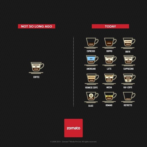 Clever Illustrations Show How Cultural & Tech Trends Have Changed Over The Years - DesignTAXI.com