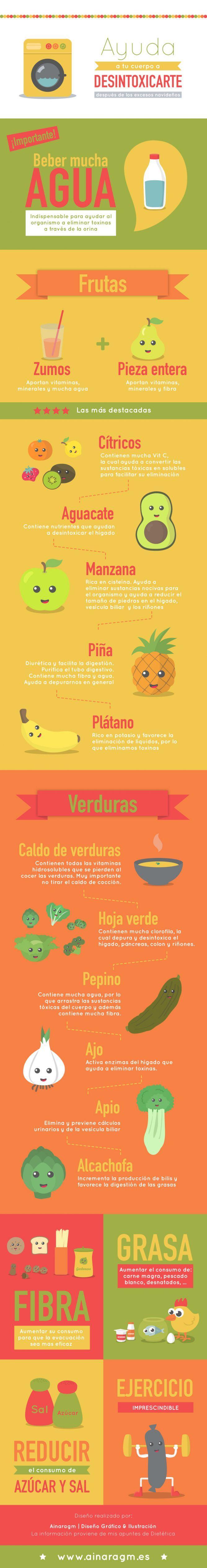 Alimentos que ayudan a desintoxicarte #dieta