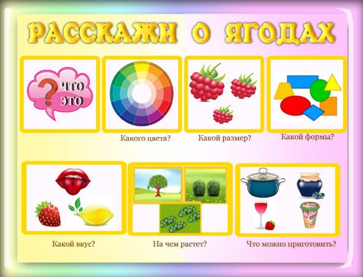 Картинка алгоритм описания предмета в детском саду