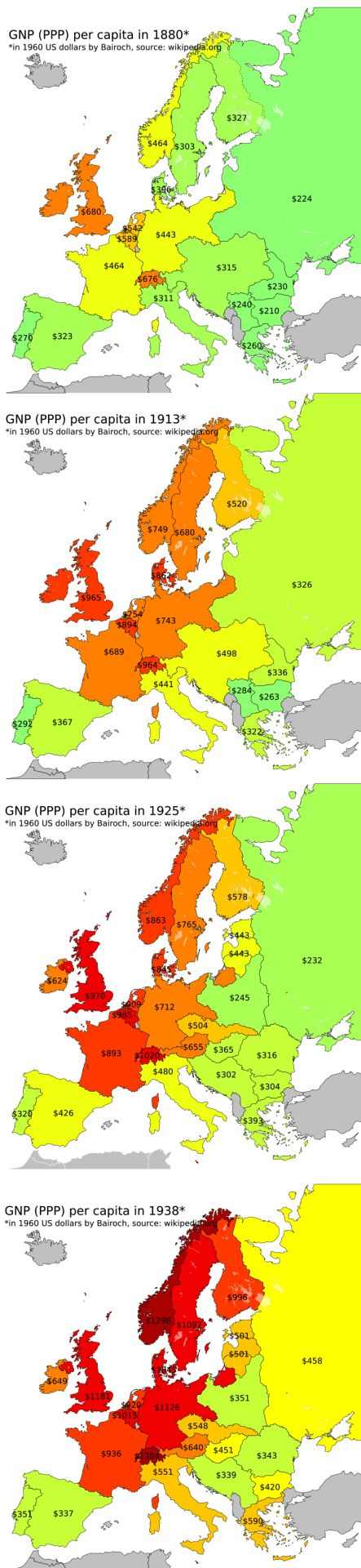 gnp per capita in europe between