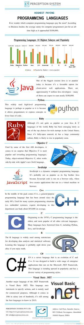 Here are the list of top highest paying programming languages ranked by salary. Highly useful data for developers, who are looking for a new language in 2015