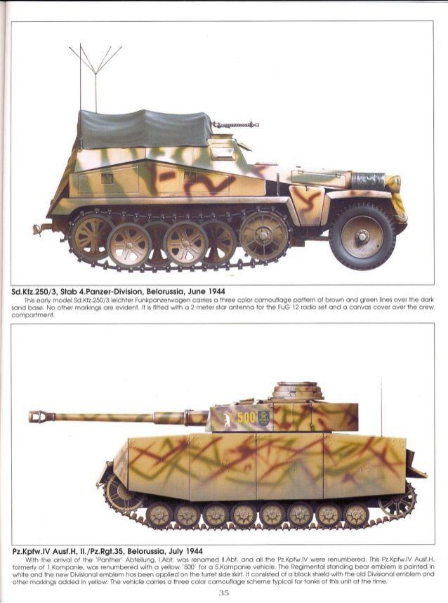 German 4th Panzer division