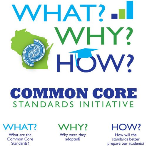 Photo | Common Core State Standards