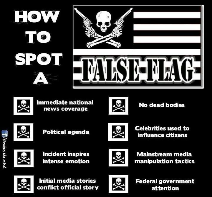 False flag. What more important event is it trying to divert attention from? (Conflicts, wars, military operations, psyops objectives, legislation, political shenanigans, corporate lobbying)...what the Shadow Government does NOT want you to track.