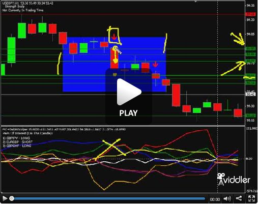 forexrobotrading.com/delphi-scalper-review/  Delphi 10X Trading System    Turn Twelve Pips Into Nearly A Hundred - Trading the Delphi Method  delphiscalpers.com    I used to think scalping was for the'uber' high risk takers    Oh my - was I ever wrong!    Well #1 secret to trade like a professional fx trader online - Discover the tip to profitable forex trading now.  Check out www.fxsignalstrategies.com