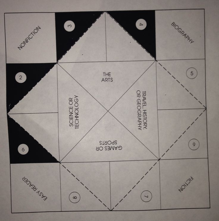 For librarians, a library activity. Students make a fortune teller to help choose a book. For example, a book about a fictional athlete or a biography about a scientist. Helps kids discover new books and understand the Dewey Decimal system.