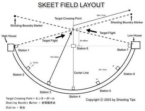 skeet shooting - Yahoo Image Search Results