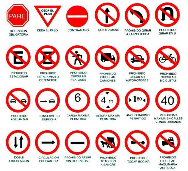 Cuáles Son Las Principales Señales De Tráfico Señales De Reglamentación Señales De Transito Simbolos De Transito Señales De Trancito