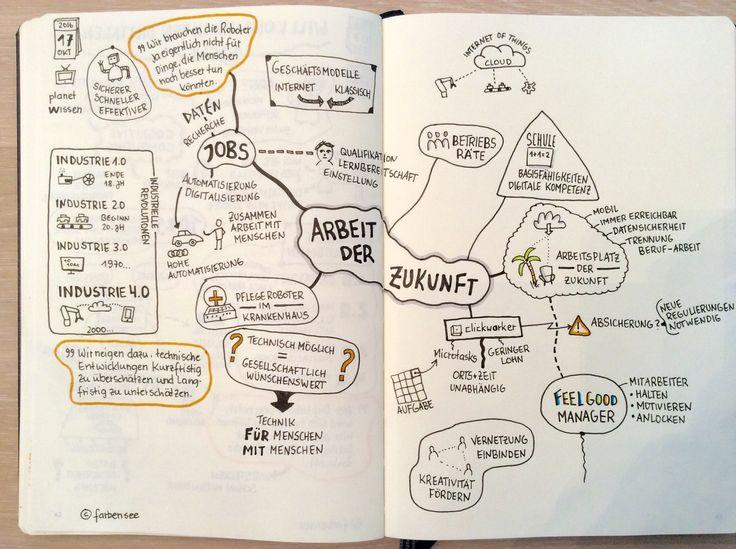 Planet Wissen - Arbeit der Zukunft - http://www.ardmediathek.de/tv/Planet-Wissen/Arbeit-der-Zukunft/WDR-Fernsehen/Video?bcastId=12994052&documentId=38716718