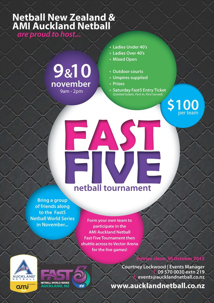 Fancy having a go at FAST5 style Netball? - Netball New Zealand and AMI Auckland Netball - Fast Five Netball Tournament