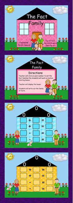 FREE!  Meet the Fact Family     This SMARTBoard lesson teaches the Common Core Standard: Apply properties of operations as strategies to add and subtract.2 Examples: If 8 + 3 = 11 is known, then 3 + 8 = 11 is also known. There are slides for fact families 1 through 20.