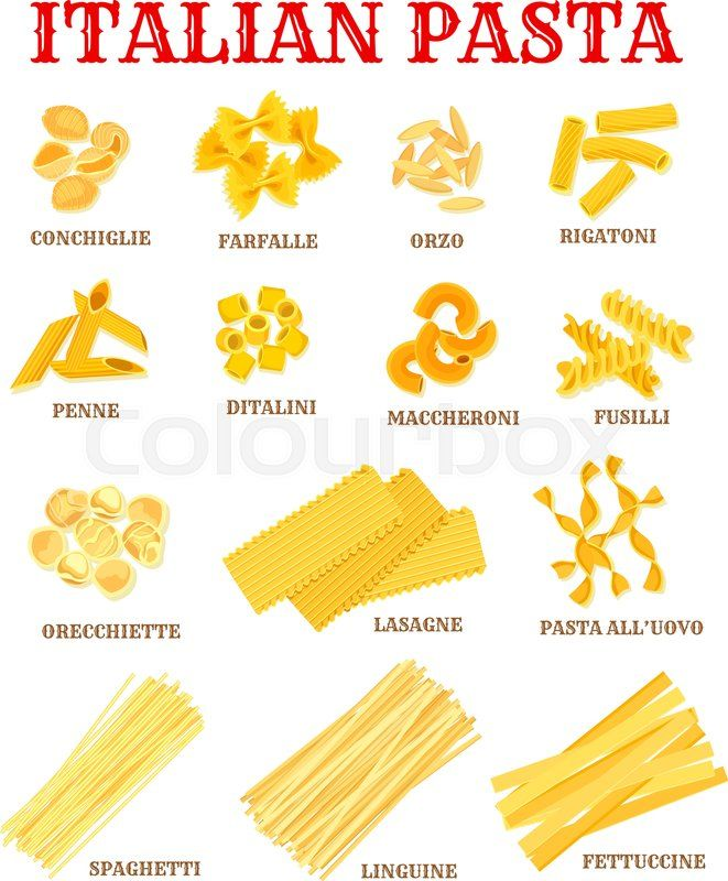 Stock Vector Of Italian Pasta List Of Different Shapes With Names Italian Cuisine Macaroni Poster With Spaghetti Italian Pasta Italian Food Menu Pasta Shapes