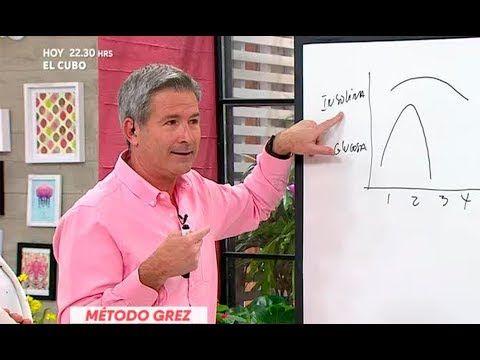 Pedro Grez explicó su método y respondió dudas del público | La Mañana - YouTube