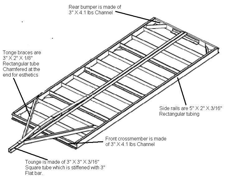trailer chassis plans