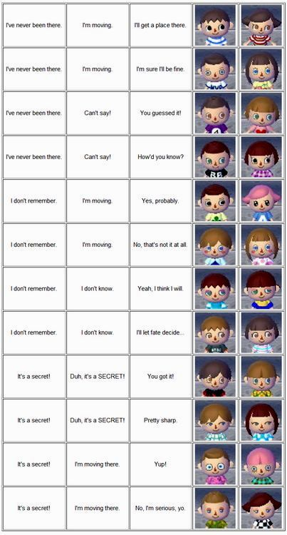 Wonderful Animal Crossing New Leaf Hairstyles Dcor Lovely Animal