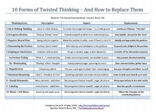 Change your thinking with CBT. #cbt #cognitive # ...