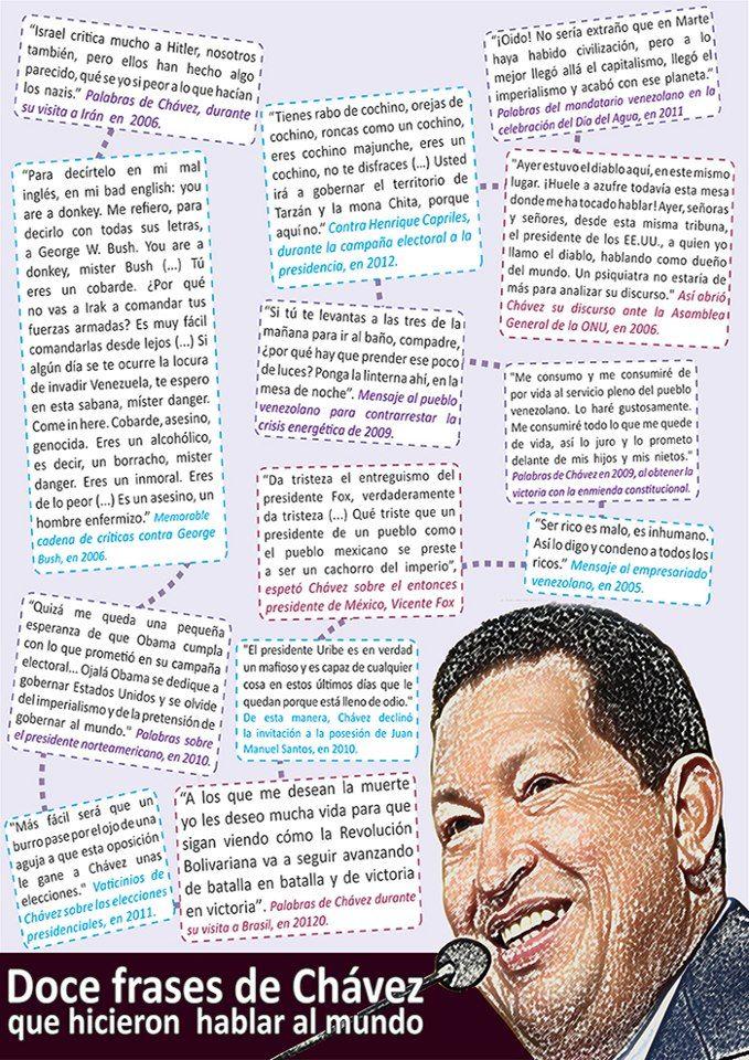 Doce #frases de Hugo #Chávez que hicieron hablar al #mundo. #Venezuela #Política #Gobierno #Historia #Quotes