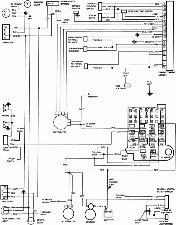 10 1985 chevy c10 truck wiring diagram  1985 chevy truck