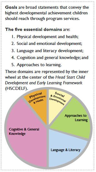 the 5 broad social and emotional Chapter 4: a deeper dive into the competencies in social and emotional competency frameworks developed to organize constructs that fall within the broad umbrella term social and emotional in chapter 5, we begin to lay out some observed patterns, gaps, and areas for future work in the.