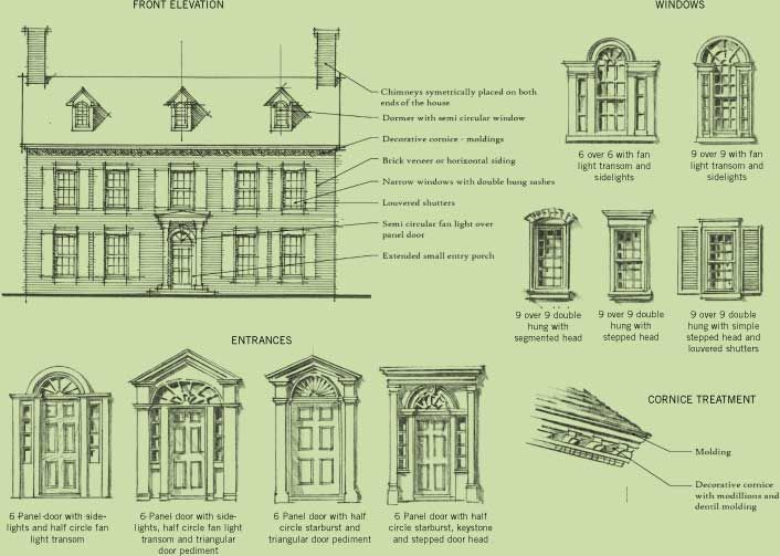 19 New Neo Georgian House Plans Pictures House Plans With Pictures Colonial Exterior Federal Architecture