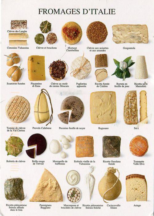 Los quesos de Italia