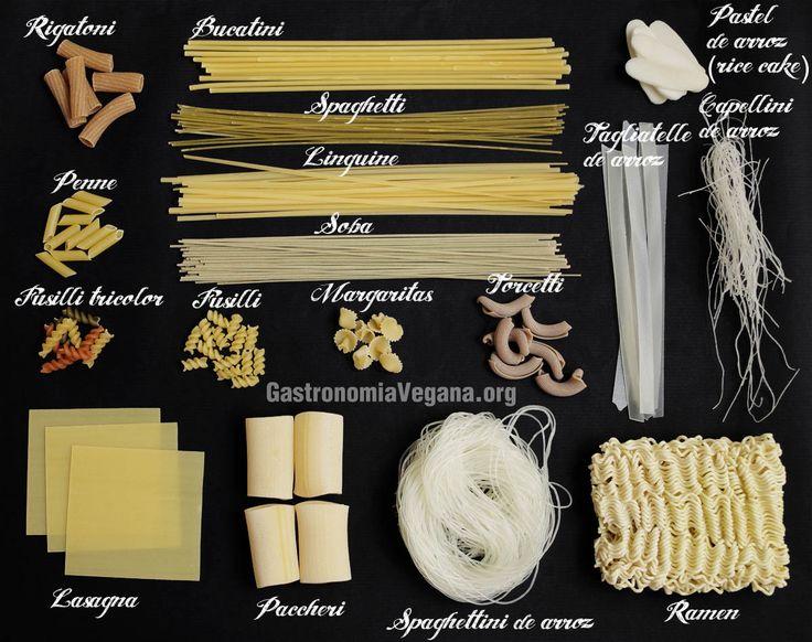 Las 25 mejores ideas sobre tipos de pasta italiana en for Ideas para cocinar pasta