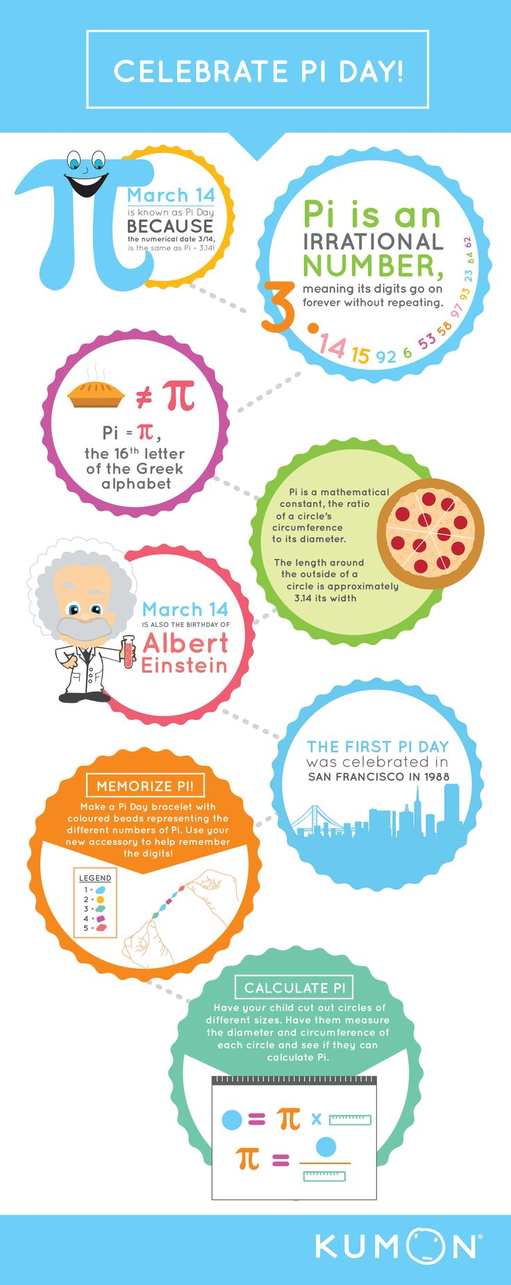 Kumon Pi day infographic - so many facts about Pi, the 3.14 we all know and love.